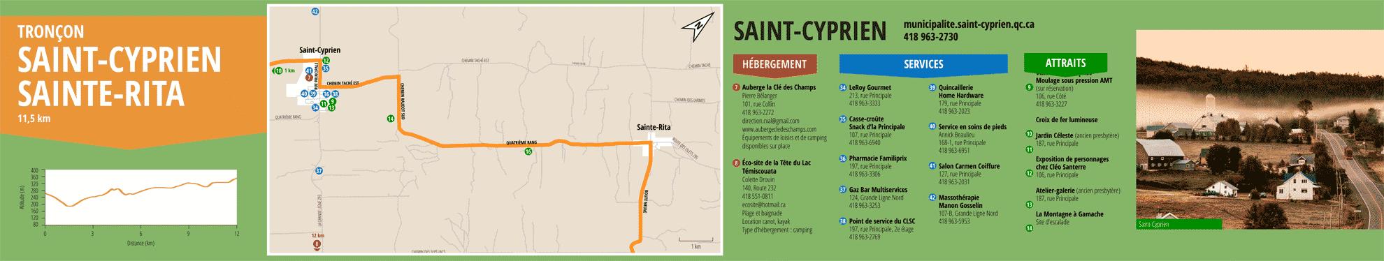 La Route des passant - Tronçon Saint-Clément/Sainte-Rita